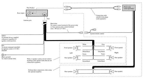 Deh 1500 Wiring Diagram
