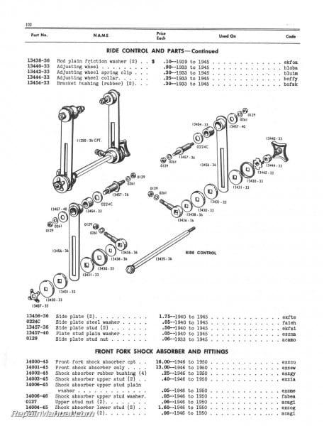 Harley Davidson Street Glide Parts Diagram