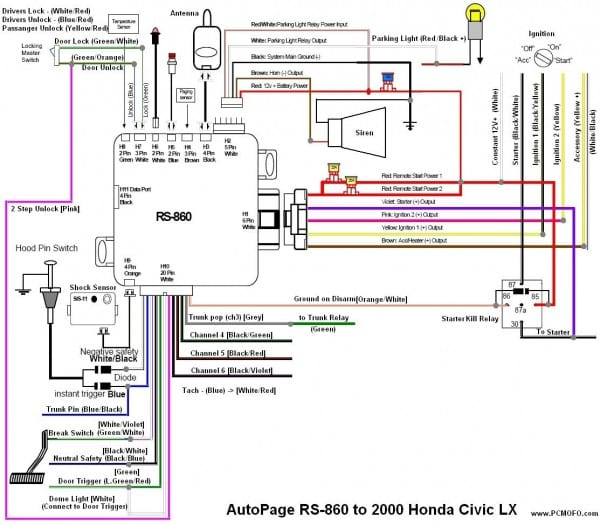 2015 Honda Civic Radio Wiring Diagram