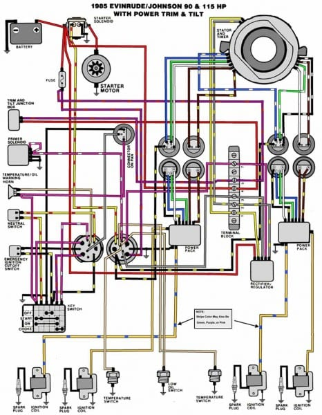 Diagram 1973 Evinrude Wiring Diagram V4 Full Version Hd Quality Diagram V4 173897 Vincentescrive Fr