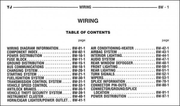 1992 Jeep Wrangler Wiring Diagram At For 2012 Wiring Diagram