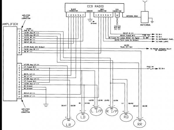 1997 Jeep Grand Cherokee Laredo Radio Wiring Diagram For 1997 Jeep