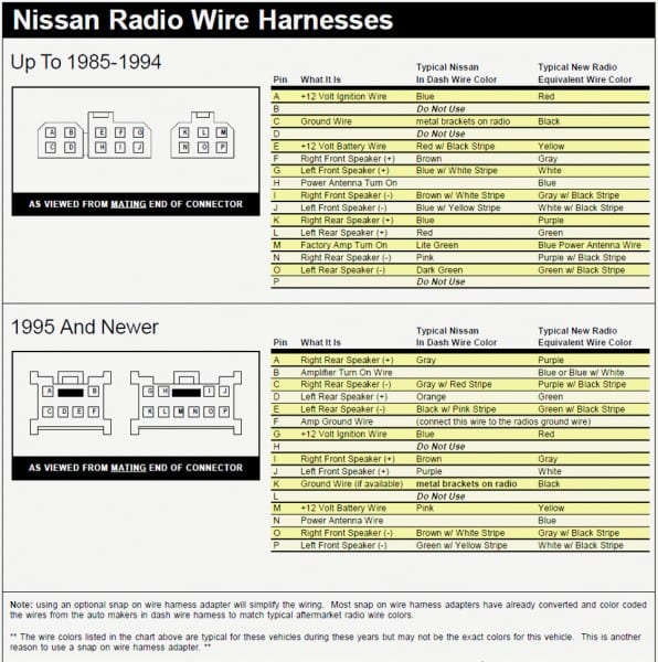 1995 Nissan Sentra Radio Wiring Diagram