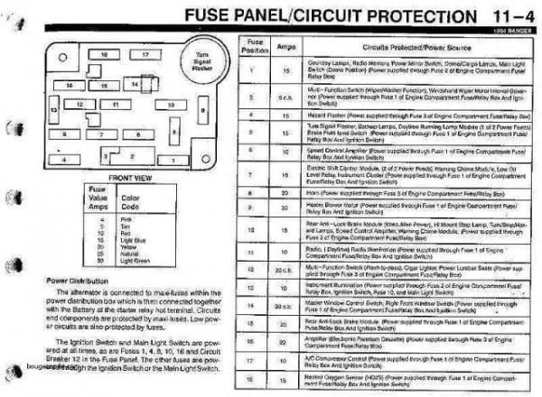 Ing 1998 Ford Ranger Fuse Diagram