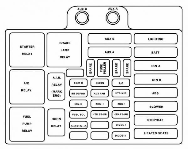 2001 Dodge Dakota Fuse Box Diagram Wiring And