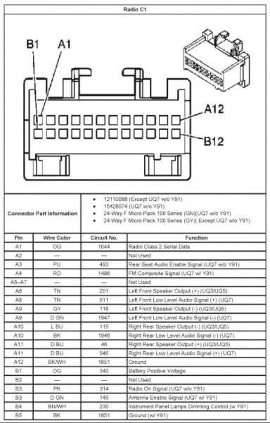 2002 Avalanche Radio Wiring Diagram