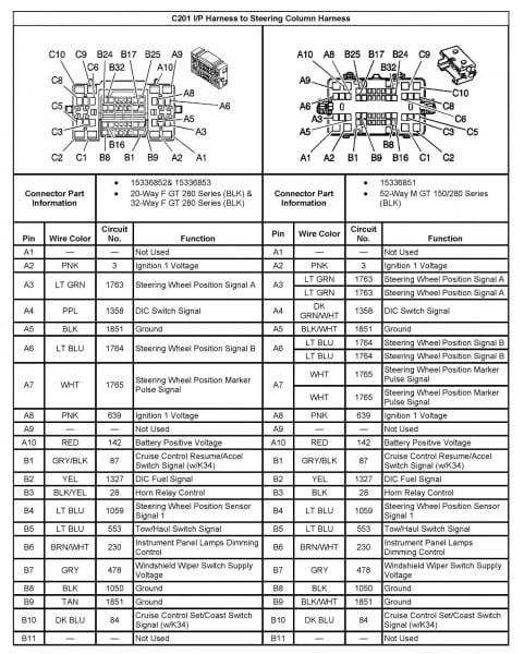 Radio Wiring Diagrams Malibu on toyota 4runner stereo, nissan sentra, toyota sequoia radio, mazda tribute, saturn l200 radio, bmw 530i, toyota 4runner radio, toyota tacoma, toyota corolla radio, nissan frontier, toyota camry electrical,