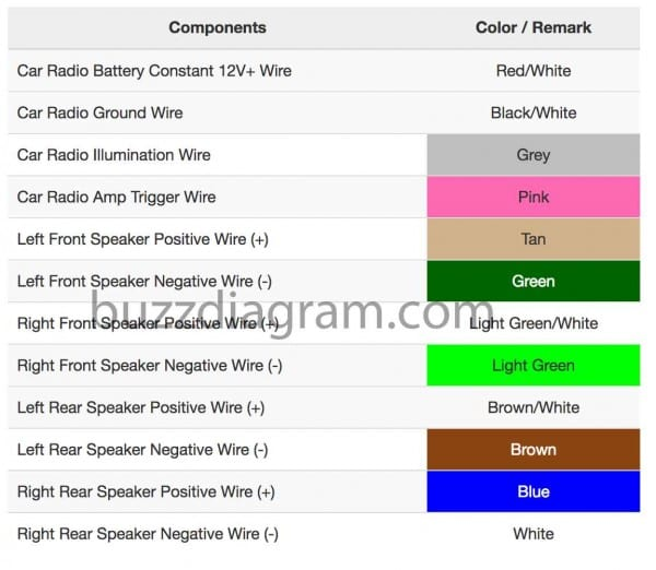 2009 Chevy Cobalt Stereo Wiring Diagram