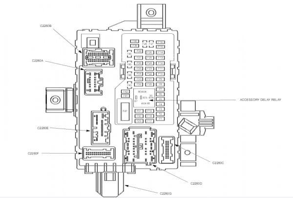 1995 Ford Mustang Fuse Box Diagram