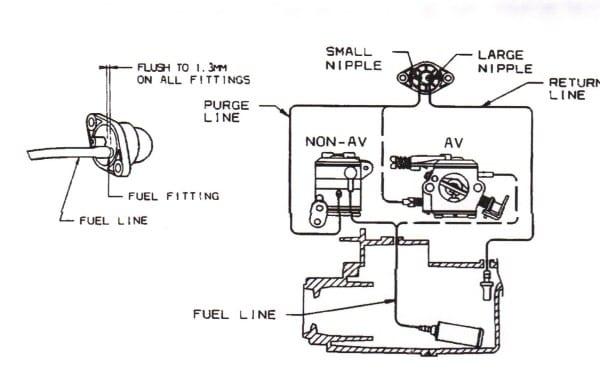 Fuel Line Carburetor Diagram