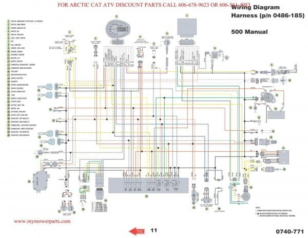 2011 Polaris Ev Wiring Diagram