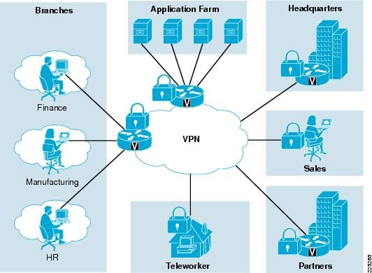 Wlan Security Architecture Diagram