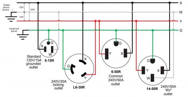 Wiring Diagram 30 Amp Relay Best 30 Amp Twist Lock Plug Wiring