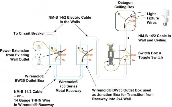 30 Amp Twist Lock Plug Wiring Diagram Roc Grp Org At
