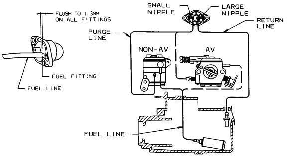 Fuel Line Diagram For Craftsman Chainsaw