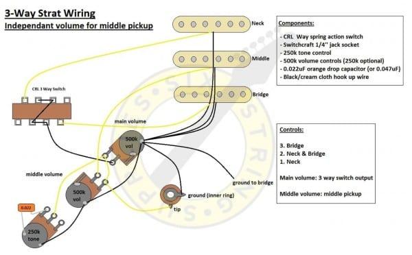 Three Way Switch Wiring Guitar