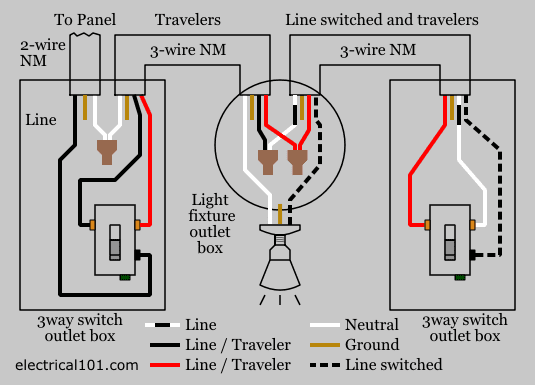How To Wire A Three Way Light Switch Diagram