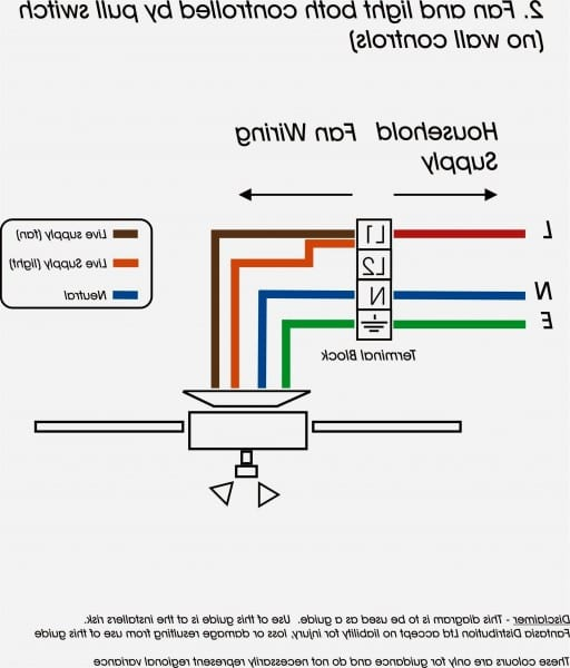 Ceiling Fan Wiring Diagram With Capacitor Fascinating Using Hard