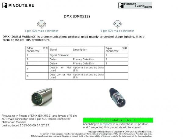 5 Pin Wiring Diagram Dmx Random 2 To 3