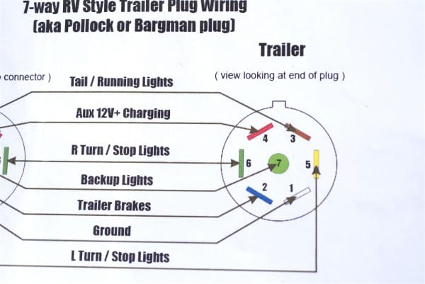 Jack Wiring Diagram With 5 Wires Get Free Image About Wiring