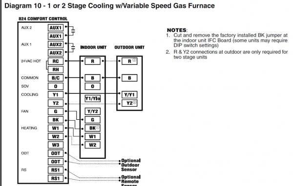 Hvac Thermostat Wiring Gauge