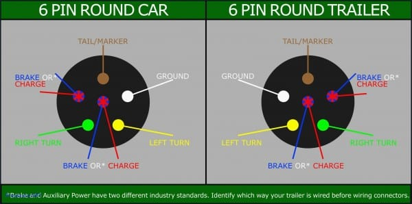 7 Round Wiring Diagram Gm