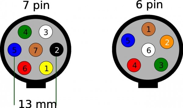7 Pin Round Trailer Plug Wiring Diagram Gooddy Org And Towing