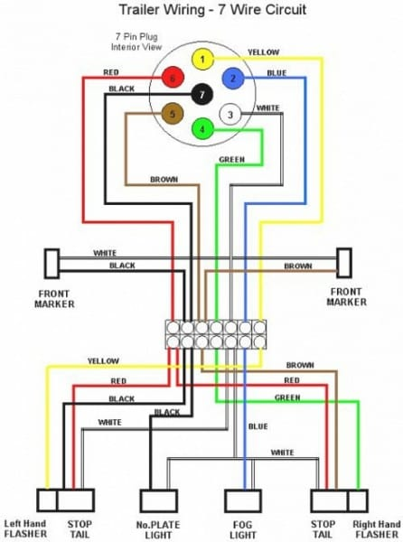7 Pin Trailer Plug Diagram Light Prong Wiring 4 Wire For Boat Way