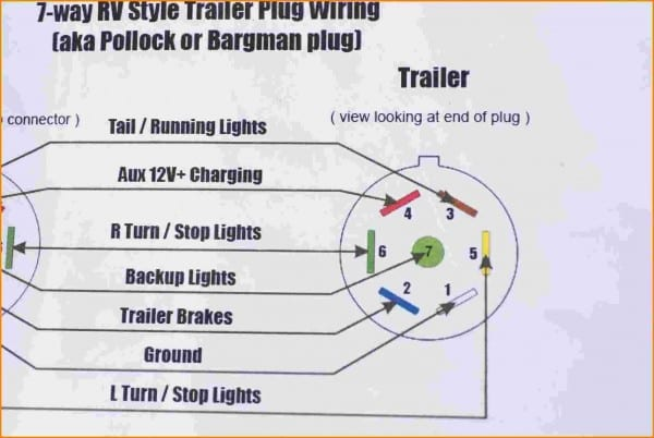 Trailer Wiring Diagram Likewise 7 Pin Flat Trailer Plug Wiring