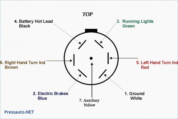 Towbar Wiring Diagram 12s
