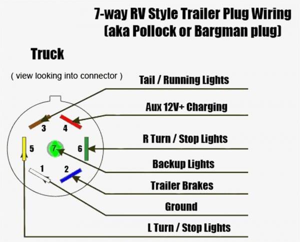 7 Wire Connector Diagram