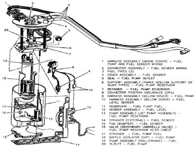 2002 Impala Fuel System Wiring Diagram