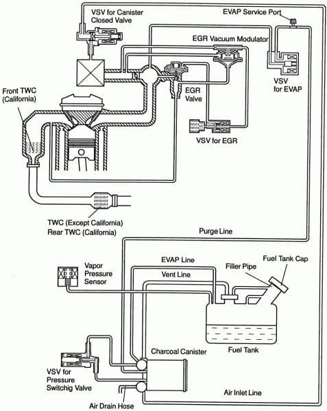 2003 Toyota Camry Vacuum Diagram