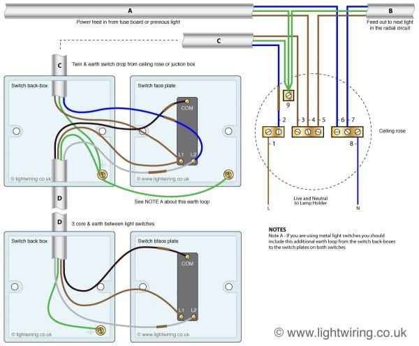 Two Way Light Switching (3 Wire System, New Harmonised Cable