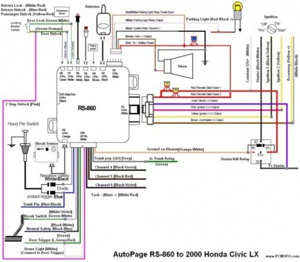 Auto Wiring Diagrams Beautiful Of Car Alarm Diagram Arresting