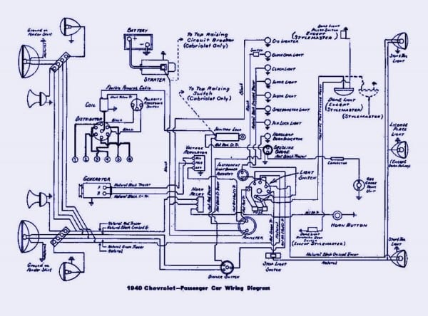Automotive Electrical Wiring Diagrams With Software In Diagram For