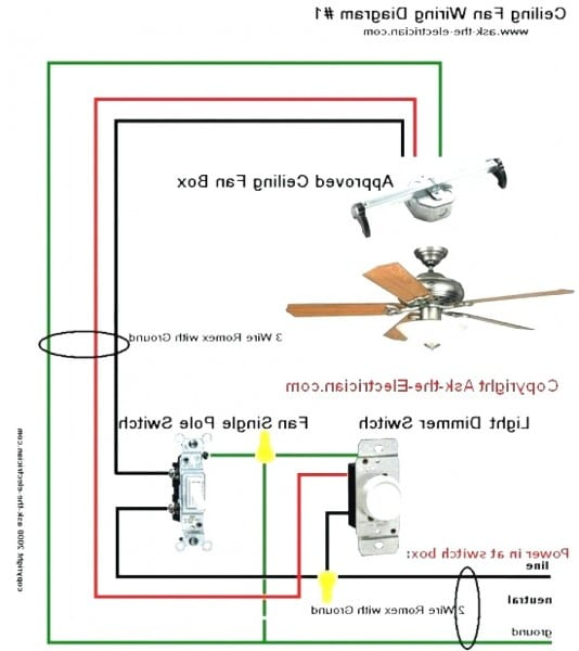 Awesome Hampton Bay 3 Speed Ceiling Fan Switch Wiring Diagram With