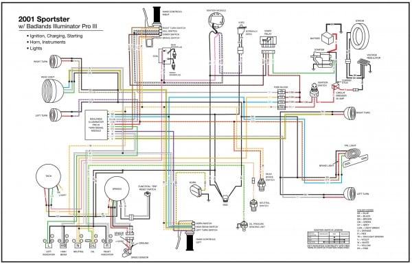 Badlands Turn Signal Module Wiring Diagram Fxstc