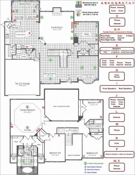 Basic House Wiring Manual Electrical Download
