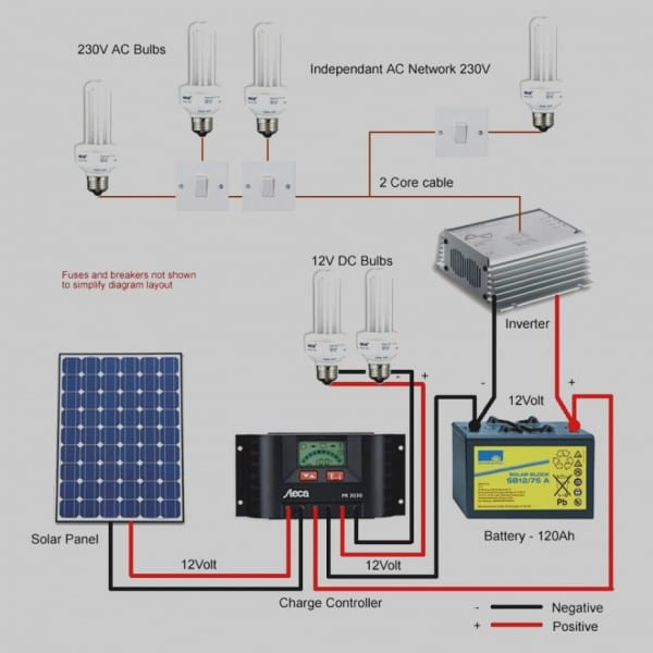 Beautiful Of Solar Power Wiring Diagram Panel Diagrams Pdf With