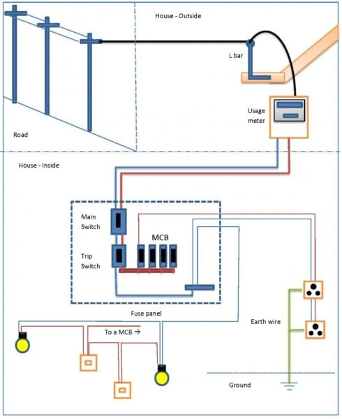 Best Basic Home Wiring Diagrams Pdf 15 About Remodel Delphi Radio