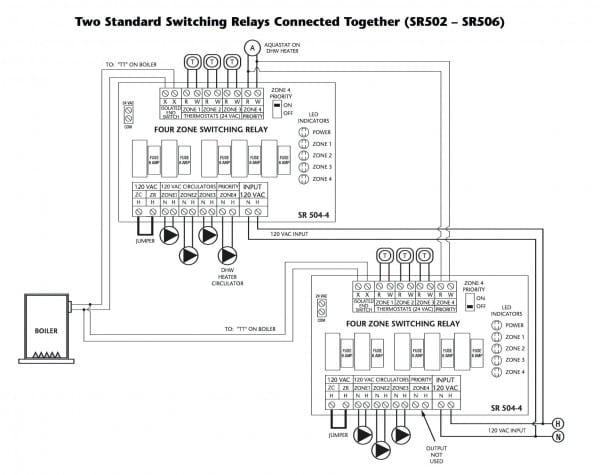 Best Of First Company Air Handler Wiring Diagram Irelandnews Co
