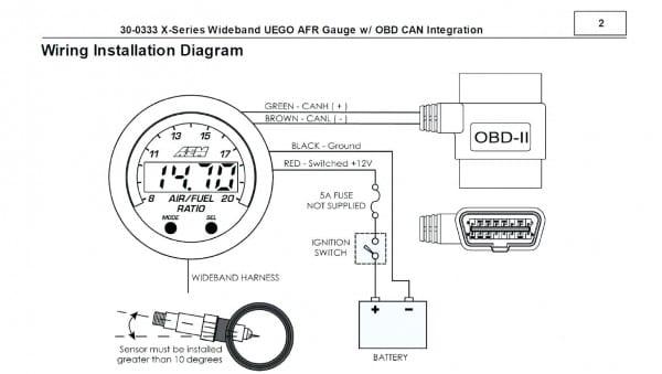 Spridgetguru Com Tech Index Fuel Gauge Wiring Diagram With