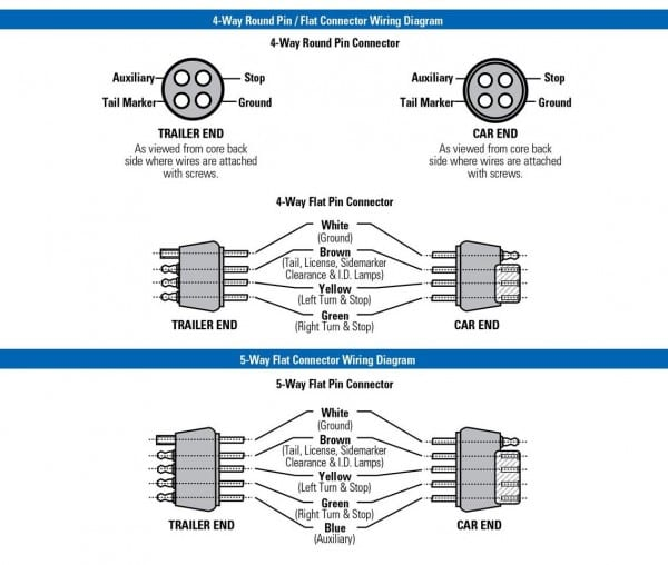 Boat Trailer Wiring Diagram 4 Way In Best Of A Saleexpert Me And