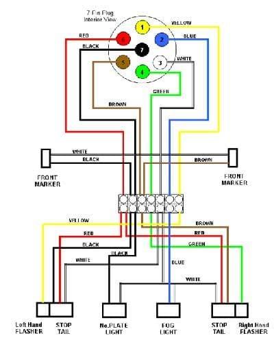 Wiring Diagram For Trailer Lights