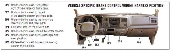 Pilot Electric Brake Controller Wiring Diagram