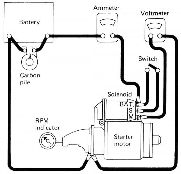 Car Starter Diagram