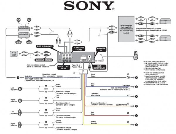 Car Stereo Wiring Color Codes Sony Tamahuproject Within Wiring