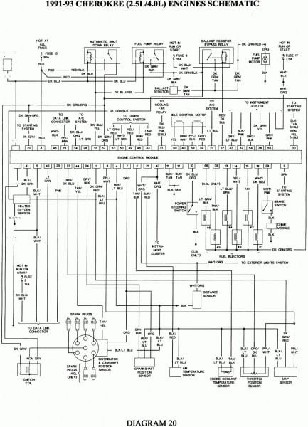 1997 Jeep Cherokee Wiring Diagram