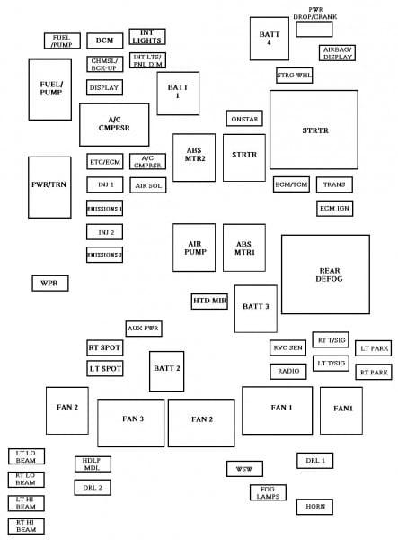 2008 Impala Ss Fuse Block Diagram
